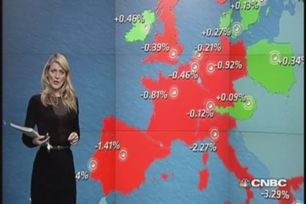 Europe markets close lower