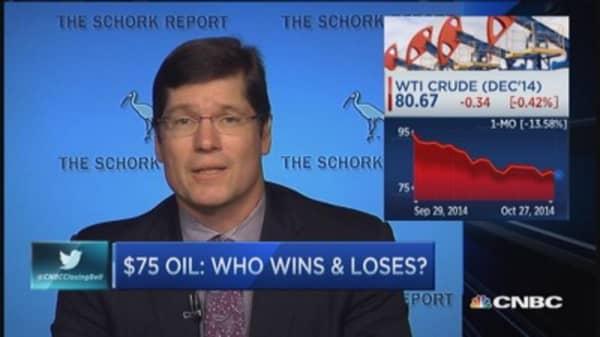 $75 oil: Winners & losers