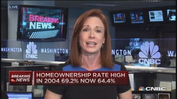 Home ownership hits new lows