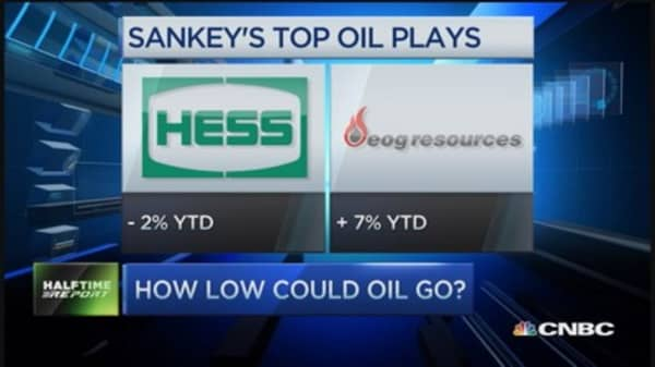 Good chance oil has bottomed: Pro