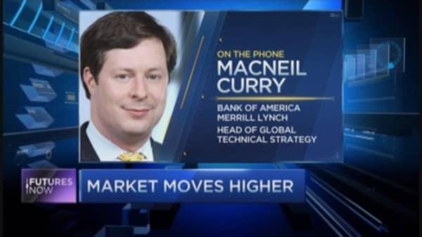 MacNeil Curry: Fresh record highs ahead