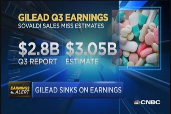 Gilead sinks on earnings