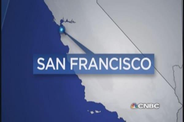 Snapshot of San Francisco real estate