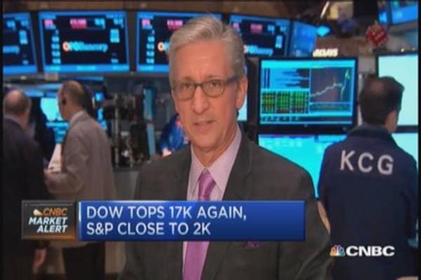 Pisani: Dow not reflective