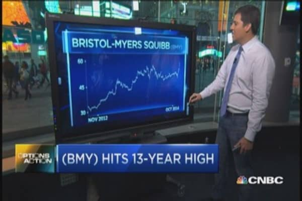Options Action: BMY hits 13-year high