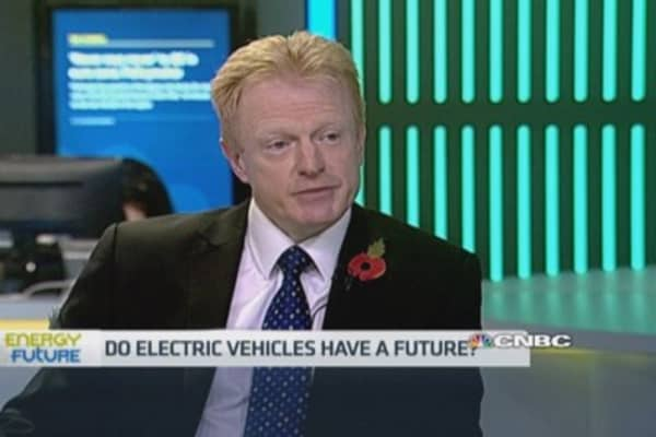 Do electric vehicles have a future?