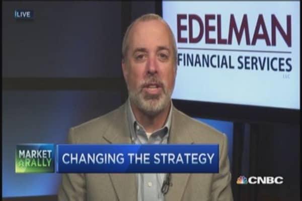 Volatility = buying opportunity