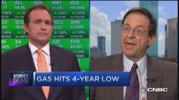 Lipow's gas price prediticon