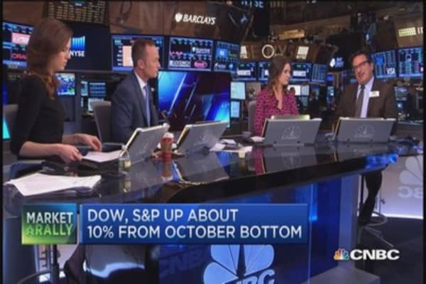 Closing Bell Exchange: Next correction