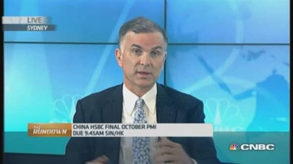 China has softened but it's not a disaster: Pro
