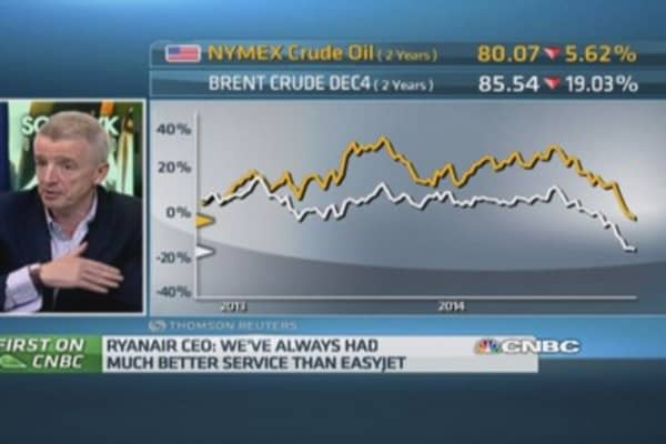 Why Ryanair CEO 'doesn¿t care' about oil price