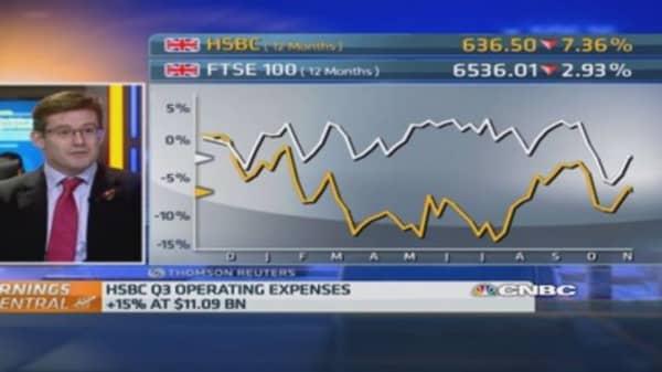 HSBC is 'reassuringly expensive': Killik & Co