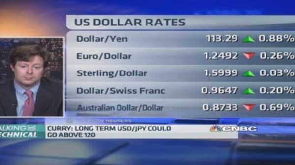 Dollar/Yen long term could go above 120: Pro