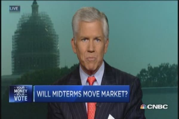 Could midterms surprise Wall Street?