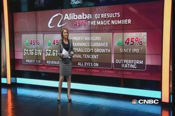 Preview of Alibaba's first earnings report since IPO