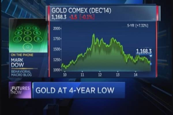 Will gold fall below $1,000?