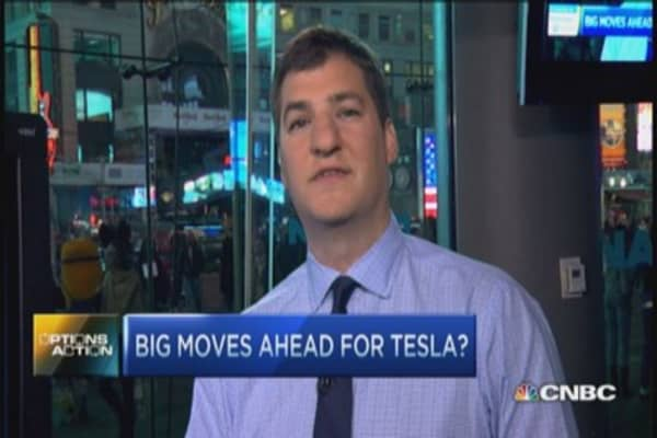 Options Action: Tesla indicator