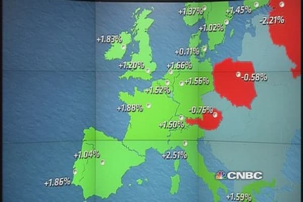Europe closes sharply higher after Republicans win