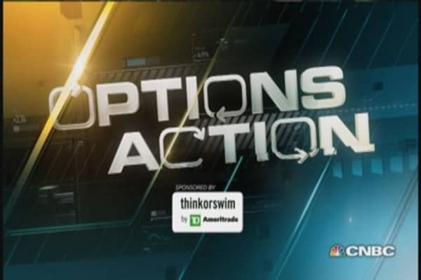 Options Action: Energy stocks to rally?