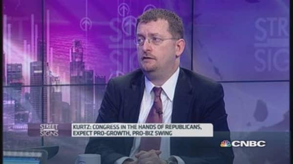 Republicans will make pro-business reforms: Nomura
