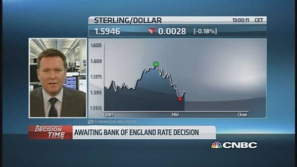 BoE keeps interest rates on hold