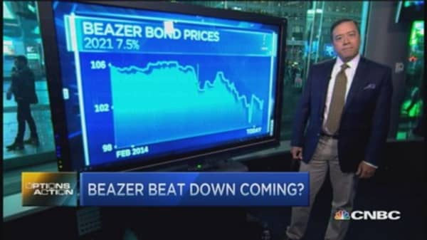 Options Action: Beazer beat down coming?
