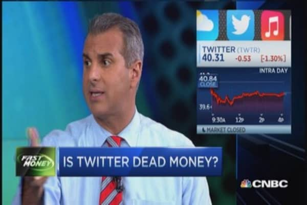 Twitter CEO under fire; Trader thinks stock is interesting