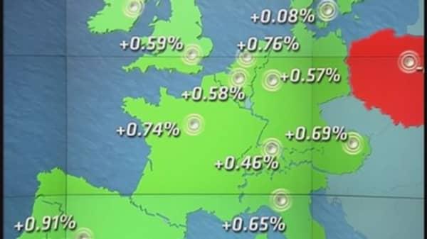Europe rallies at close, Serco plummets