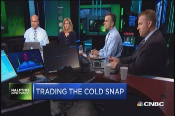 Trading dropping temperatures