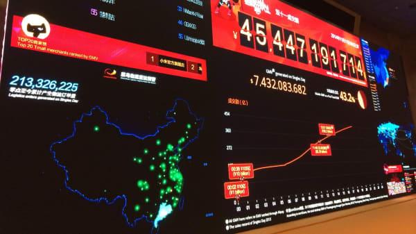 Alibaba China Single's Day