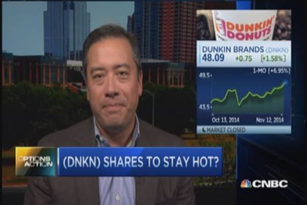 Options Action: Dunkin turbo shot?