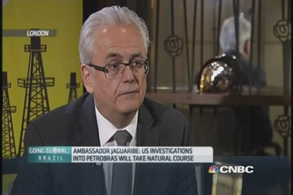 Should you worry about the Petrobras scandal?