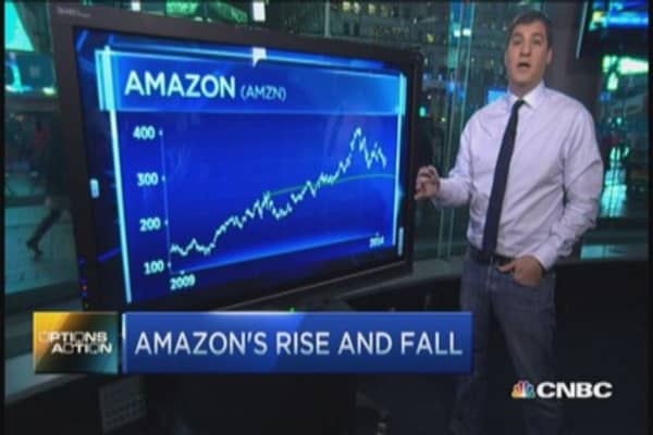 Options Action: Amazon's rise and fall