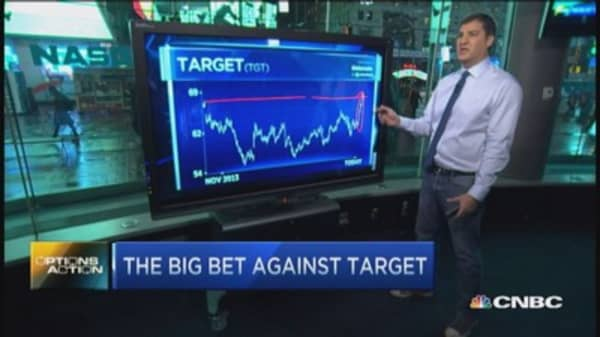 Options Action: TGT miss ahead?