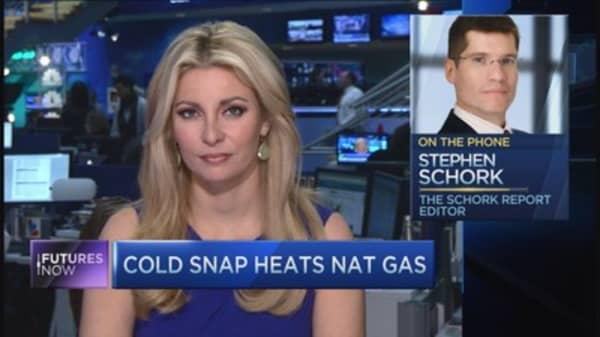 Another nat gas spike ahead: Schork