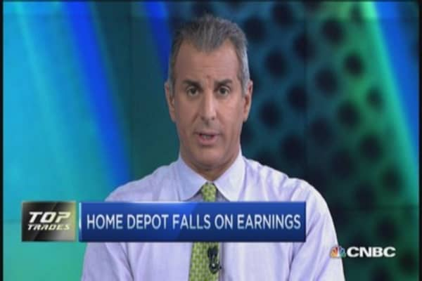 HD drops on mixed earnings