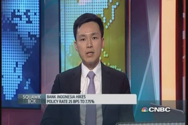 BI: Raised interest rates to anchor inflation