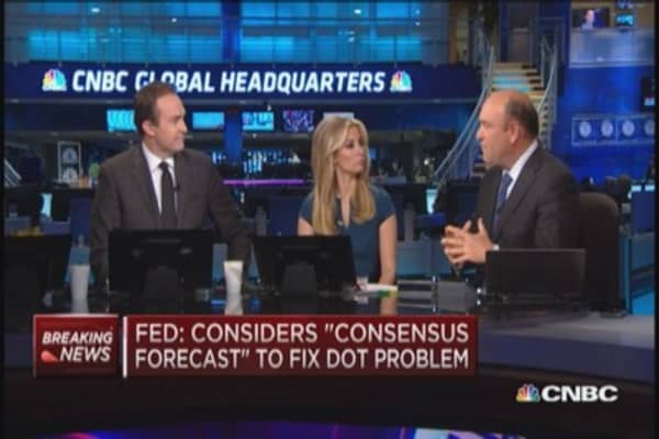 Fed: Watch for declines in inflation expectations