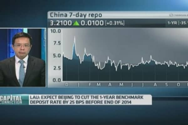 Beijing, time to unleash aggressive easing: Pro