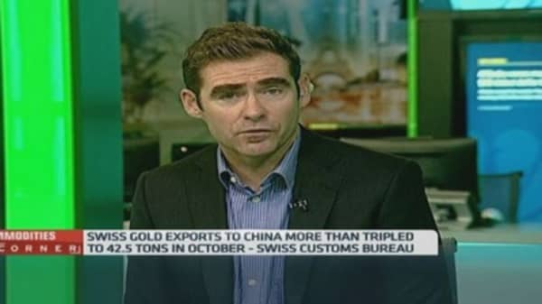 Gold bears to take hold in the near term: Pro
