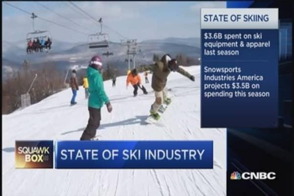 Ski season ahead, time to hit the slopes