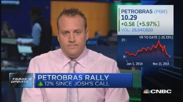 Has Petrobras found a bottom?