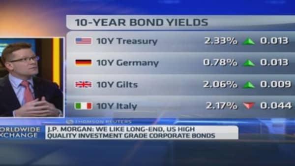 Should European bond markets have more focus?