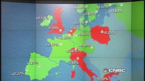 Europe closes mixed after German data