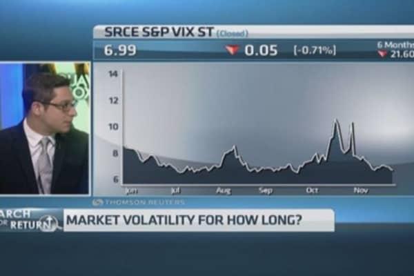'Unusual' drop in volatility in October: Pro