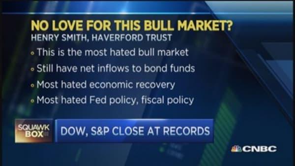 Strong US dollar headwind to bull market?