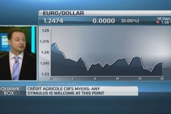 Euro/dollar rally into year end: Pro