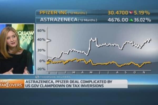 Pfizer to renew pursuit of AstraZeneca?