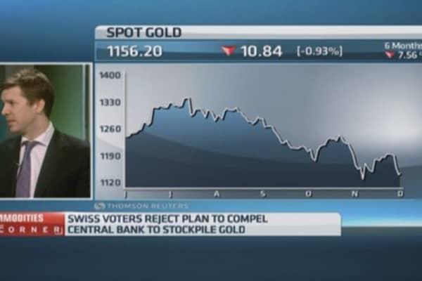 'Suspicious' gold price action around Swiss vote: Pro