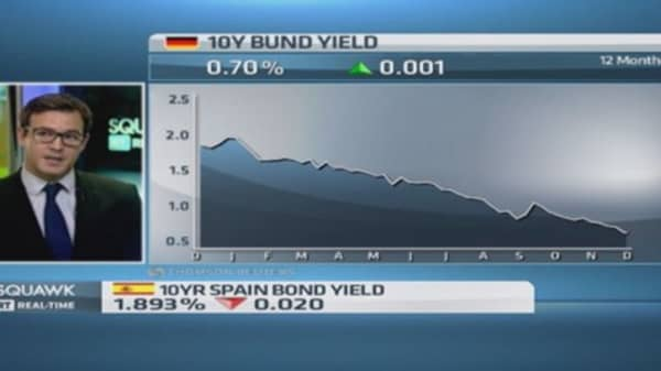 'No bloodbath' in bonds: Pro